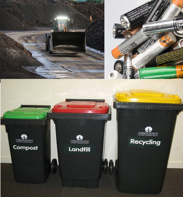 Three pictures - on the top left, a front-end loader drives along a road between piles of waste at a dump, at night. On the left, an assortment of used batteries. On the bottom, three waste collection bins: on the left, a compost bin with a green lid, in the middle a landfill bin with a red lid is slightly bigger, and on the right a recycling bin with a yellow lid, which is the biggest.